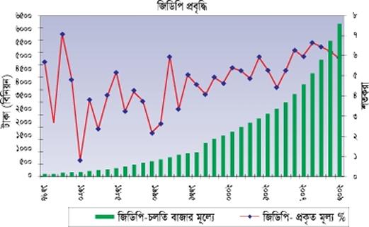 BankGraph.jpg