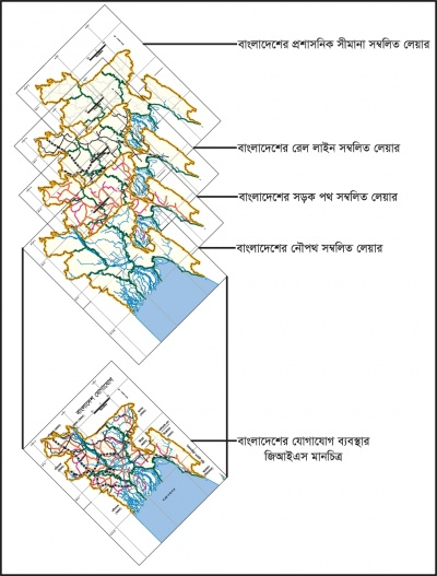 GeologicalInformationSystem.jpg
